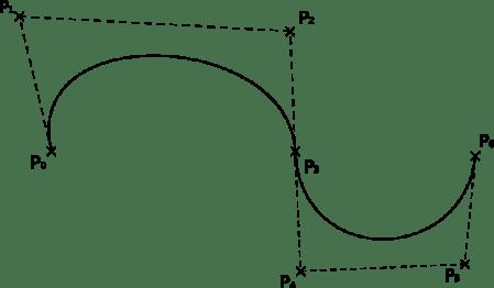 Bezier_curveC1