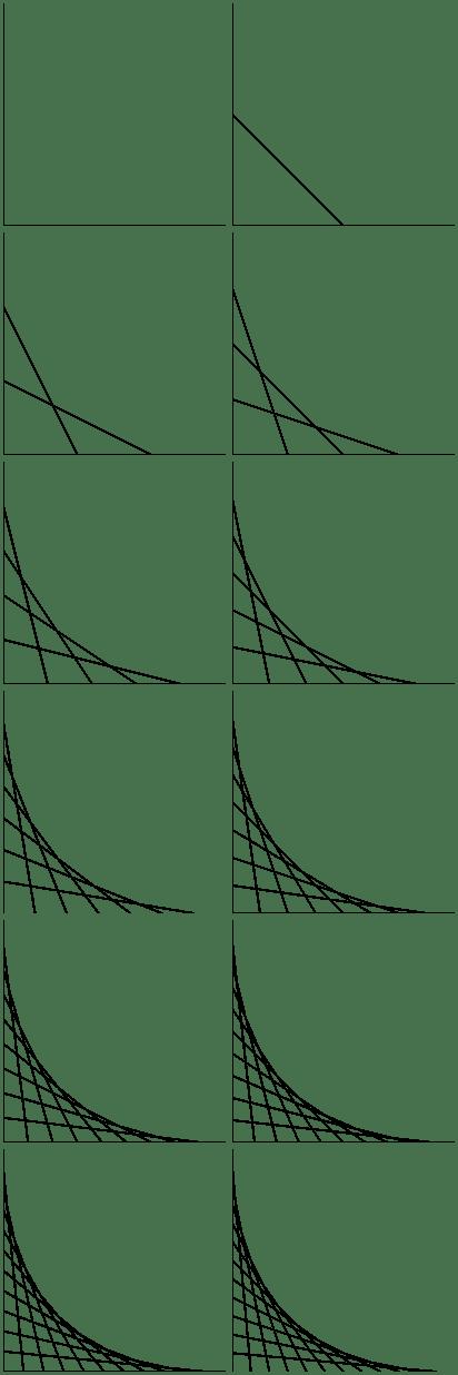 Transformed Grid Montage